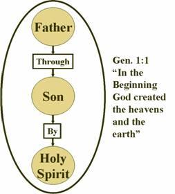 3  our trinitarian god - god the holy spirit